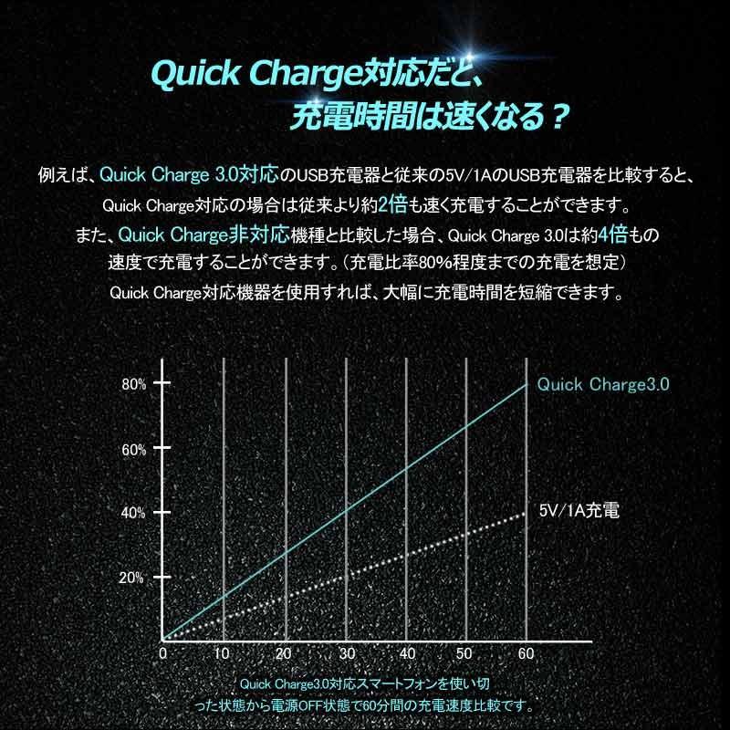 トヨタA QC3.0 増設 急速 充電USBポート 車載 周りが光る 結線タイプ 増設電源 スマホ充電 CHR アルファード30系 ヴォクシー 70系 80系 プリウス 30系 50系