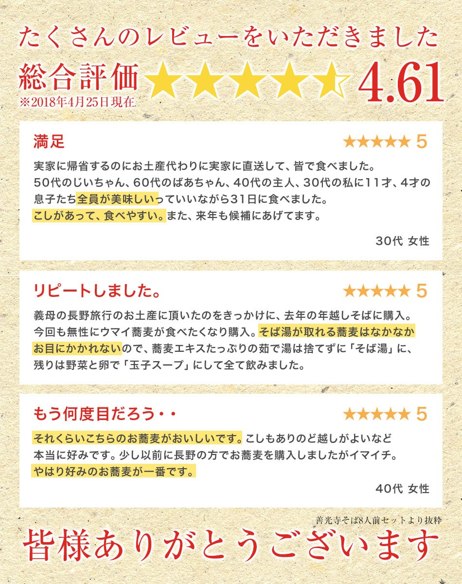 レビュー評価4.61