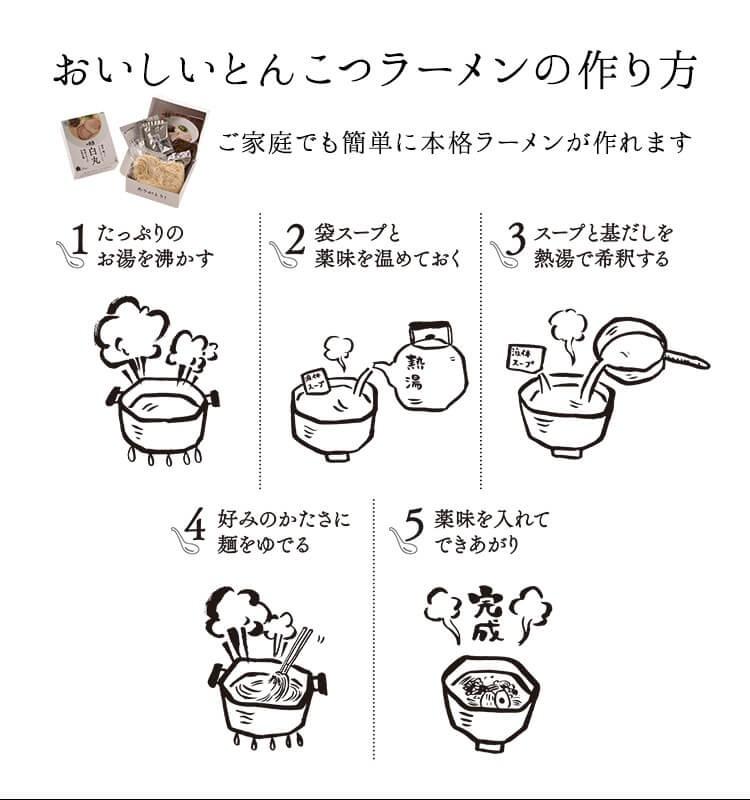 おいしいラーメンの作り方