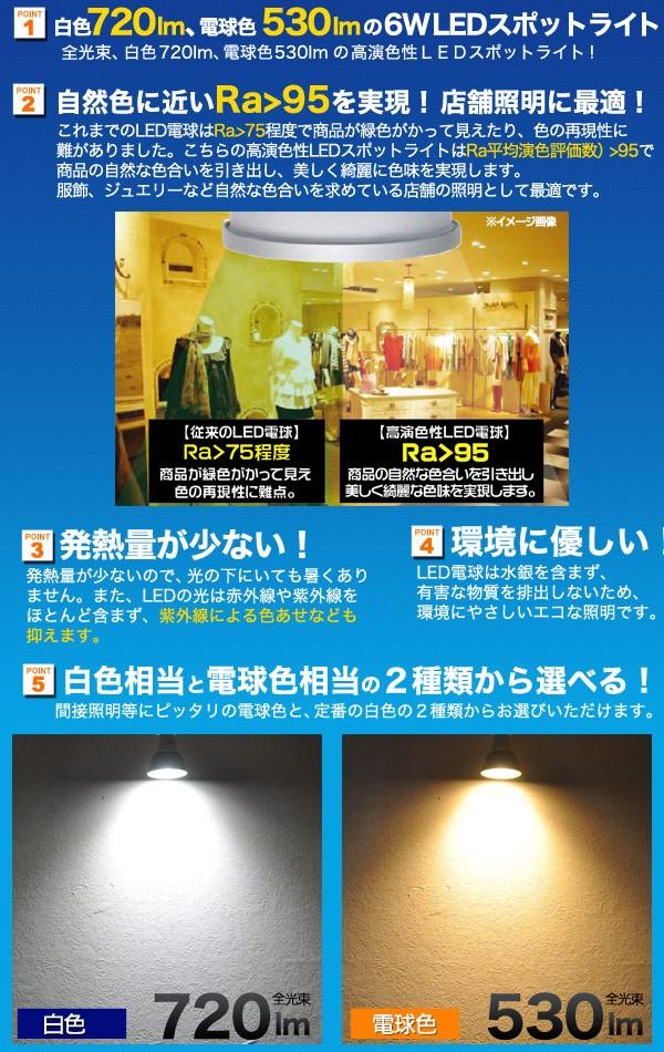 高演色性LEDスポットライト
