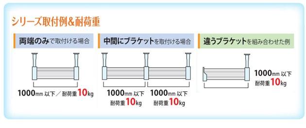 クローゼット内の収納力アップに!アルミハンガーパイプ-取付例と耐荷重