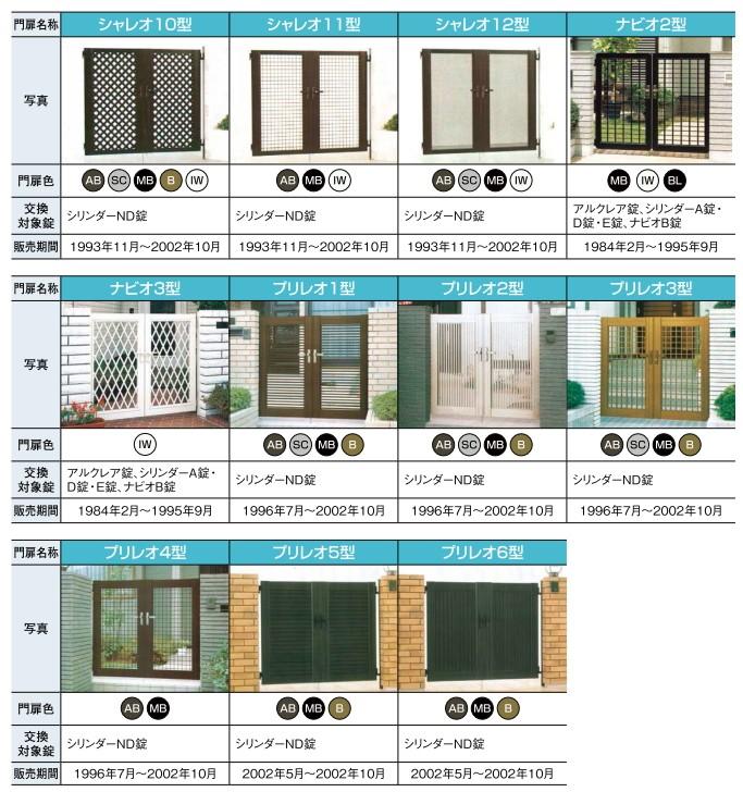 交換用汎用錠に使える門扉一覧