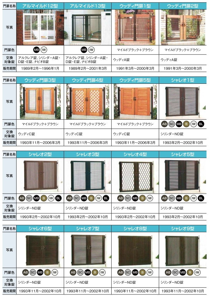 交換用汎用錠が使える門扉一覧