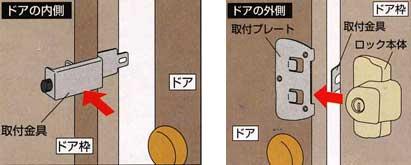 簡易補助錠(鍵)-留守わからん錠 非常脱出ボタン付き 取付方法