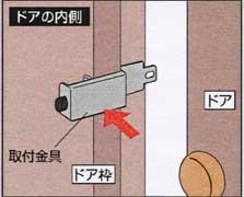 物件管理ロック-取り付け方法