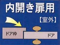 内開き扉用補助錠(鍵)イメージ
