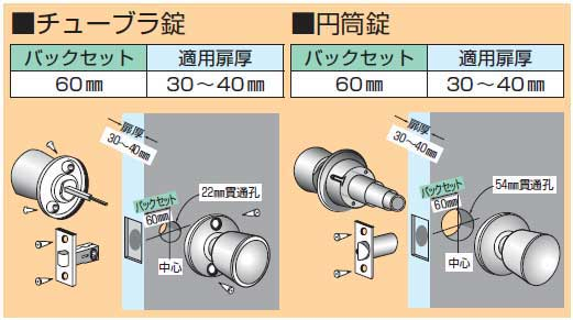 交換可能なドアノブの種類