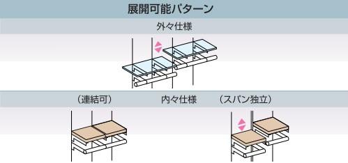 棚受け金物(収納)-棚柱(支柱レール) 使用例
