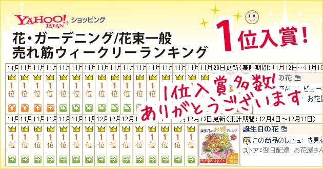 Yahooショッピング 花・ガーデニングデイリーランキング 第1位にランクイン!