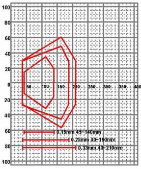ハンディターミナル 8000シリーズ サイファーラボ Cipher LAB 読み取りフィールド参考図