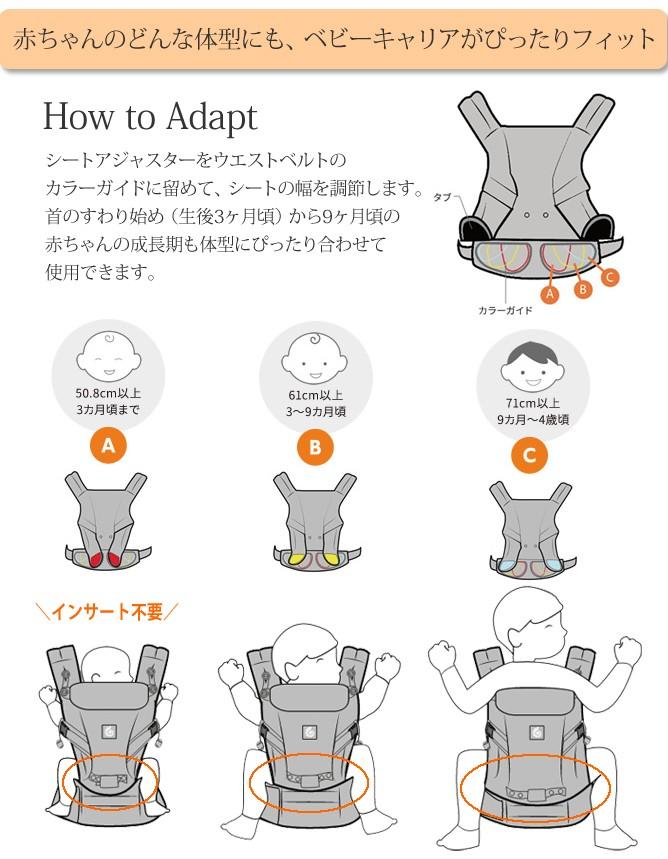 新生児にもADAPTアダプト詳細のご紹介