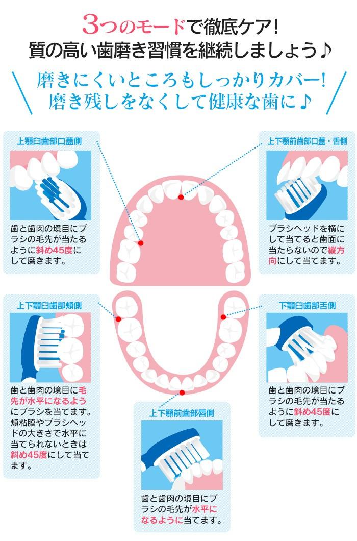 ロイヤルソニック2 充電式音波歯ブラシ