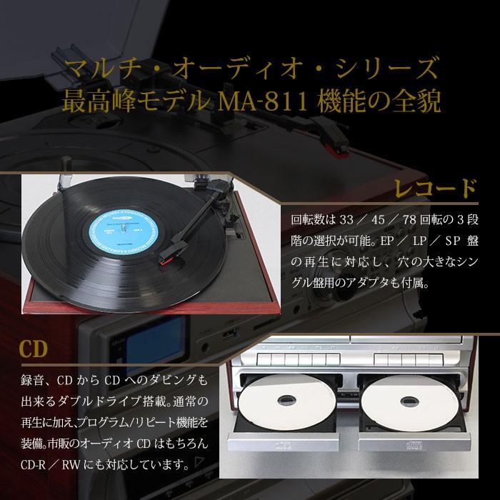 マルチ・オーディオ・レコーダー