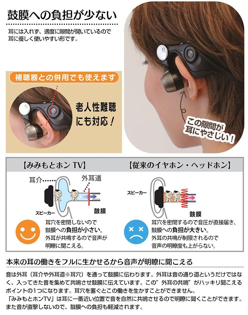 みみもとホンTV [ES-600GT]【新聞掲載】