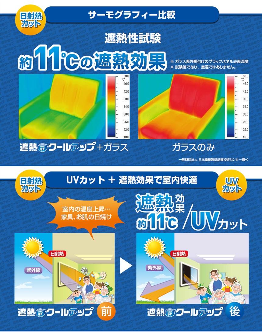 SEKISUI遮熱クールアップ 100×200cm 【2枚組】