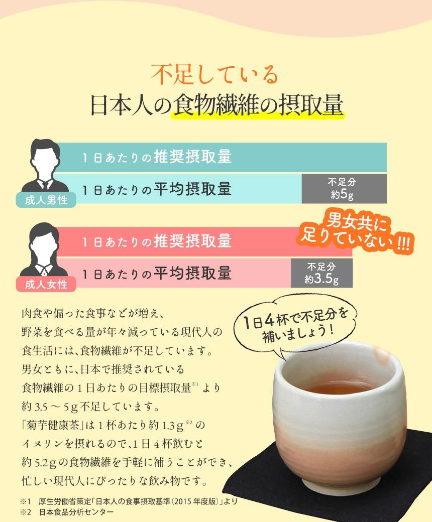 【山口県産】菊芋健康茶