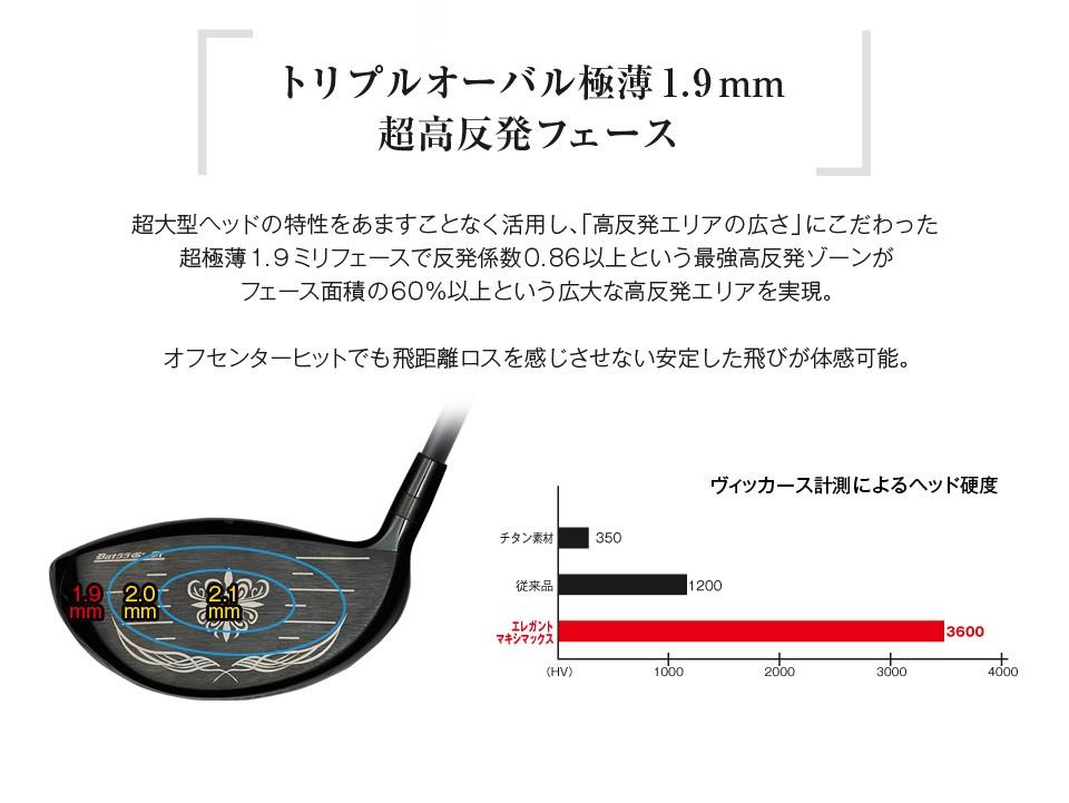 トリプルオーバル極薄1.9mm 超高反発フェース 超大型ヘッドの特性をあますことなく活用し、「高反発エリアの広さ」にこだわった超極薄1.9ミリフェースで反発係数0.86以上という最強高反発ゾーンがフェース面積の60パーセント以上という広大な高反発エリアを実現。オフセンターヒットでも飛距離ロスを感じさせない安定した飛びが体感可能。