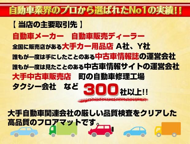 自動車業界のプロから選ばれたNo1の実績!!