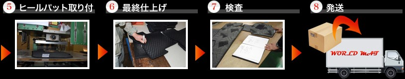 (5)ヒールパット取り付け (6)最終仕上げ (7)検査 (8)発送