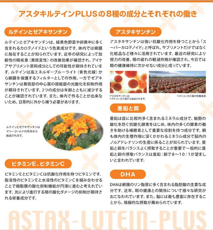 【アスタキルテインPLUSの8種類の成分とそれぞれの働き】「ルテインとゼアキサンチン」ルテインとゼアキサンチンは緑黄色野菜や卵黄中に多く含まれるカロテノイドと呼ばれる色素成分です。2つの成分ともに体内では網膜に局在することが知られています。近年の研究によって加齢性の眼疾患(黄斑変性)の改善効果が確認され、アイケアサプリメントの主要成分としての大きな可能性が期待されています。ルテインは高エネルギーブルーライト(青色光線)殻網膜を保護するフィルターとしての作用、一方でゼアキサンチンは黄斑部の中心窩の視神経の光酸化抑制作用が期待されています。2つの成分は年齢とともに減少することが確認されています。また、体内で作ることができないため日常的に外から補う必要があります。「ビタミンE、ビタミンC」ビタミンEとビタミンCは効酸化作用を持つビタミンです。脂溶性のビタミンEと水溶性のビタミンCを組み合わせることで細胞膜の酸化抑制機能が円滑に進むと考えられています。光により進行する眼の酸化ダメージの抑制が期待される栄養成分です。「アスタキサンチン」アスタキサンチンは強い抗酸化作用を持つことから「スーパーカロテノイド」と呼ばれサプリメントだけではなく化粧品など様々に活用されています。最近の研究により視力の改善、眼の疲れの軽減作用が確認され、今日では眼の健康維持に欠かせない成分となっています。「亜鉛と銅」亜鉛は眼に多く含まれ目の健康維持のためには大切なミネラル成分です。また細胞の酸化を防ぐ抗酸化酵素をはじめ体内の様々な酵素の働きを助ける補酵素として重要な役割を持った栄養成分です。銅も体内の生理作用に深くかかわるミネラル成分で脳内のアドレナリンの生産にかかわることが知られています。亜鉛と銅をバランスよく摂取することが重要で一般的に亜鉛と銅の摂取バランスは亜鉛:銅で8〜10:1が望ましいといわれています。「DHA」DHAは網膜のリン脂質に多く含まれる脂肪酸の主な成分です。近年、眼の健康との関係について様々な研究が行われています。また、脳には最も豊富に存在することから積極的な摂取が薦められています。