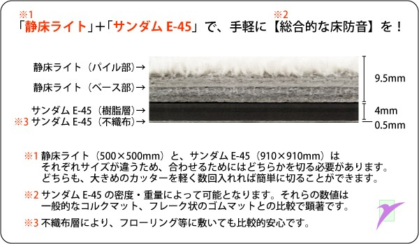 静床ライト+サンダムE-45で総合的な床防音を!