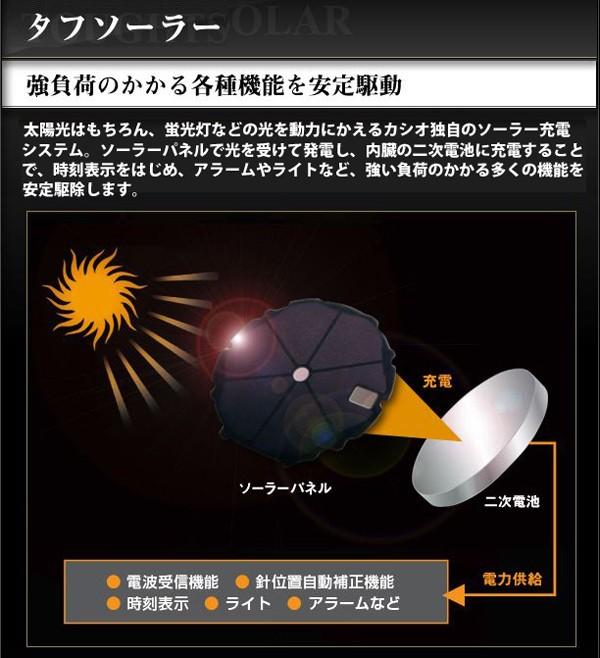 CASIO(カシオ)G-SHOCK GW-7900RD