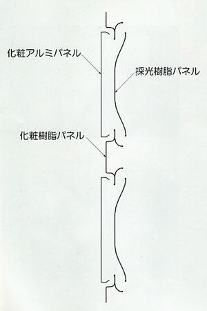 断面形状/モリソンの多機能目隠し「サンシャインウォール」が送料無料!