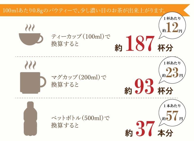 インスタントティー:柳屋茶楽  ジャスミン茶 150g