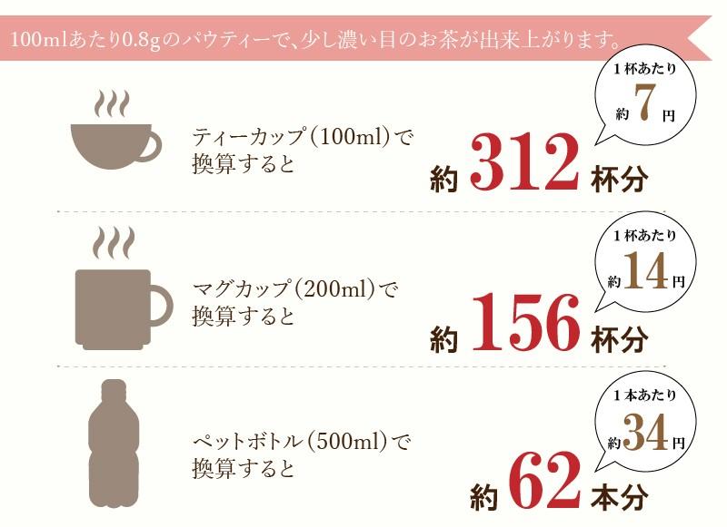 インスタントティー:柳屋茶楽  黒ウーロン茶 ピーチ 250g