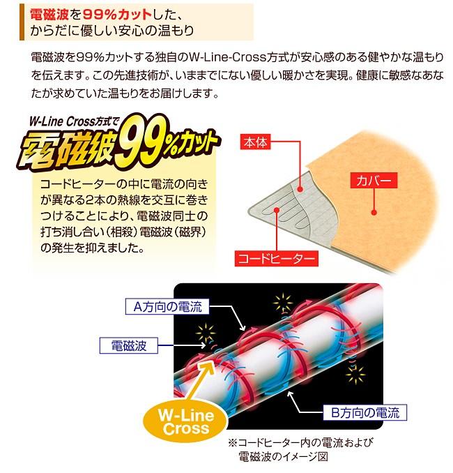 電磁波カット 電気掛敷 オーガニックコットン毛布特徴02
