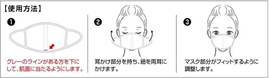 布マスク使用方法