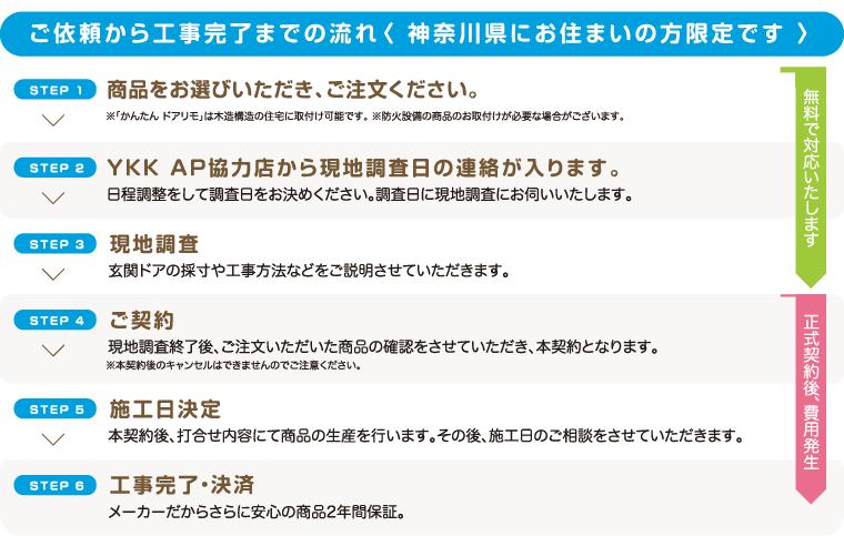 ご依頼から工事完了までの流れ<神奈川県にお住いの方限定です>