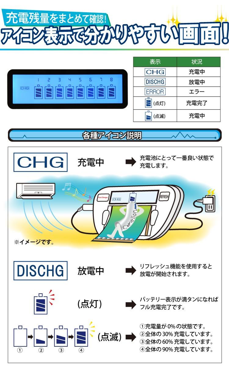 充電残量をまとめて確認!アイコン表示で分かりやすい画面!