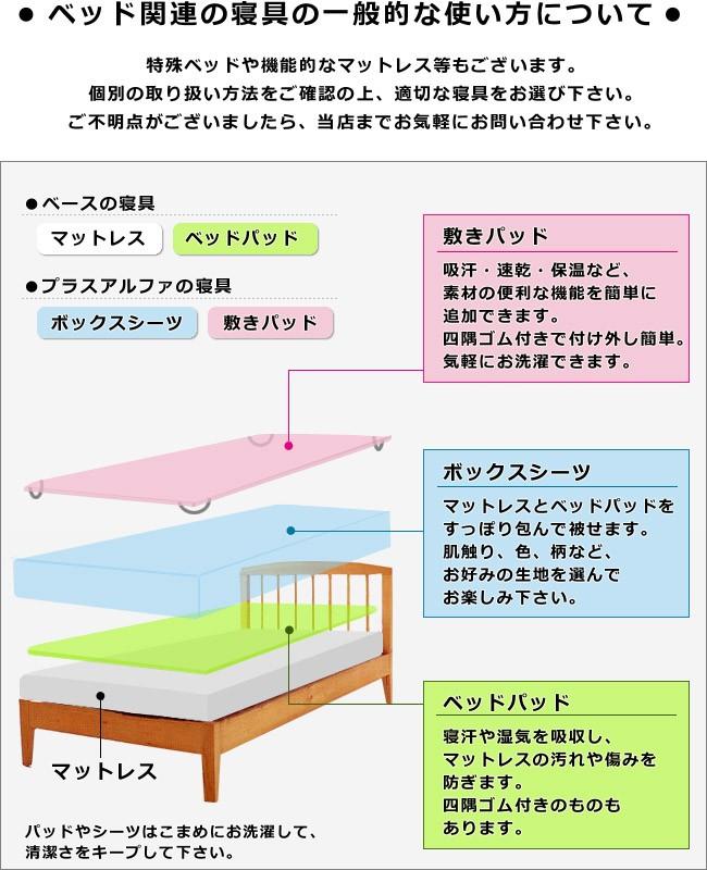 ベッド関連の寝具の一般的な使い方