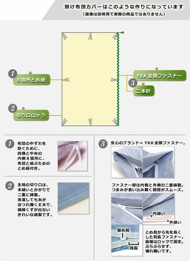 開閉がスムーズな二本針縫製、YKK全開ファスナー付き、8箇所とめ紐つき