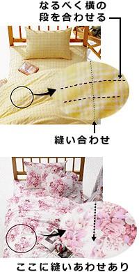 柄物での縫いあわせ例