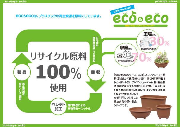 環境に優しい100%再生資源を原料にした商品です。Eco&eco発売記念期間限定大特価!地球に優しいプランターで、人類に優しい植物を育てましょう。