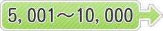 1001〜3000