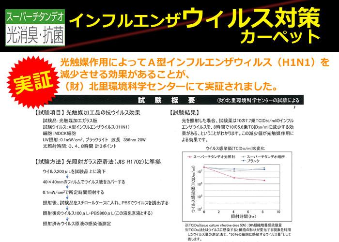 光触媒でインフルエンザウィルス不活化カーペット ニューアスポーター ウール100%カーペット オーダーカーペット