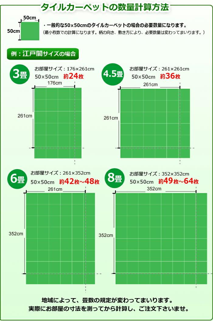タイルカーペットのサイズの測り方