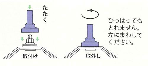 屋根のサビ防止