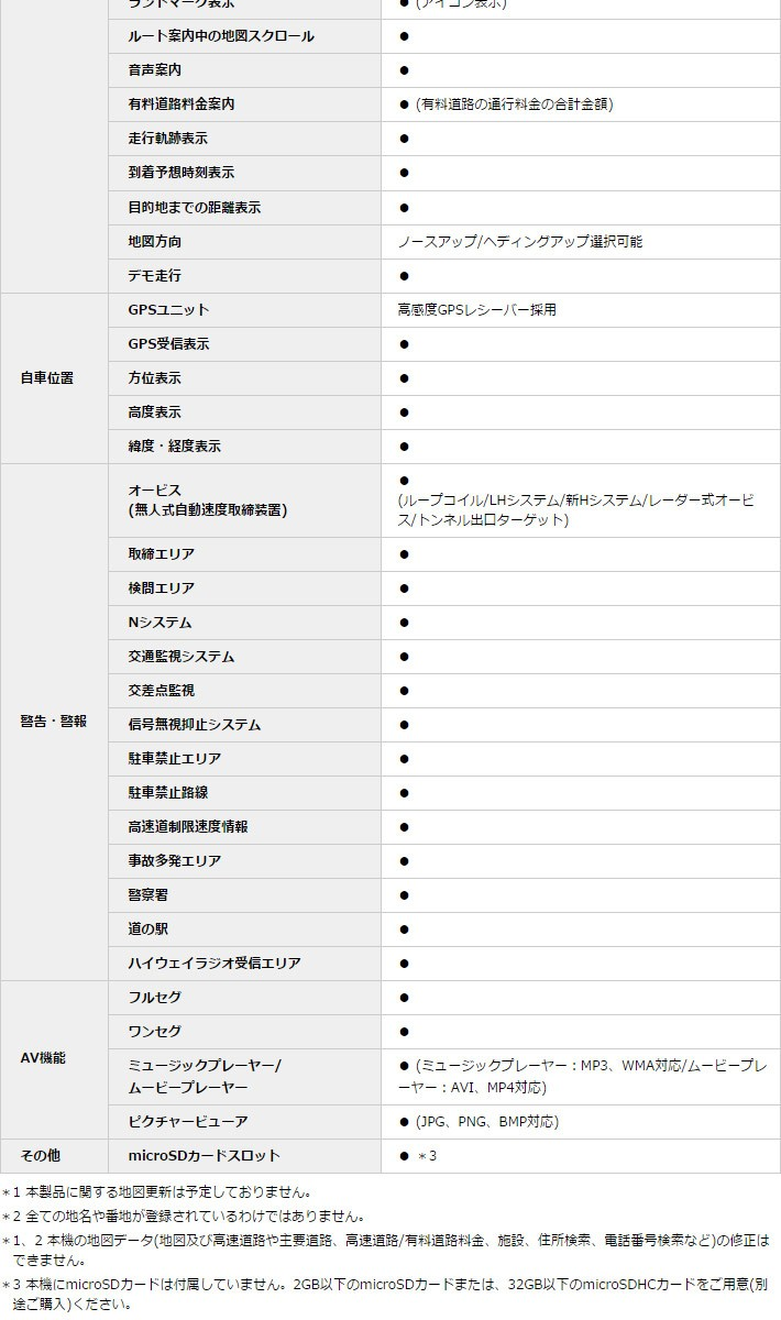 ポータブルナビゲーション/カーナビ YPF782