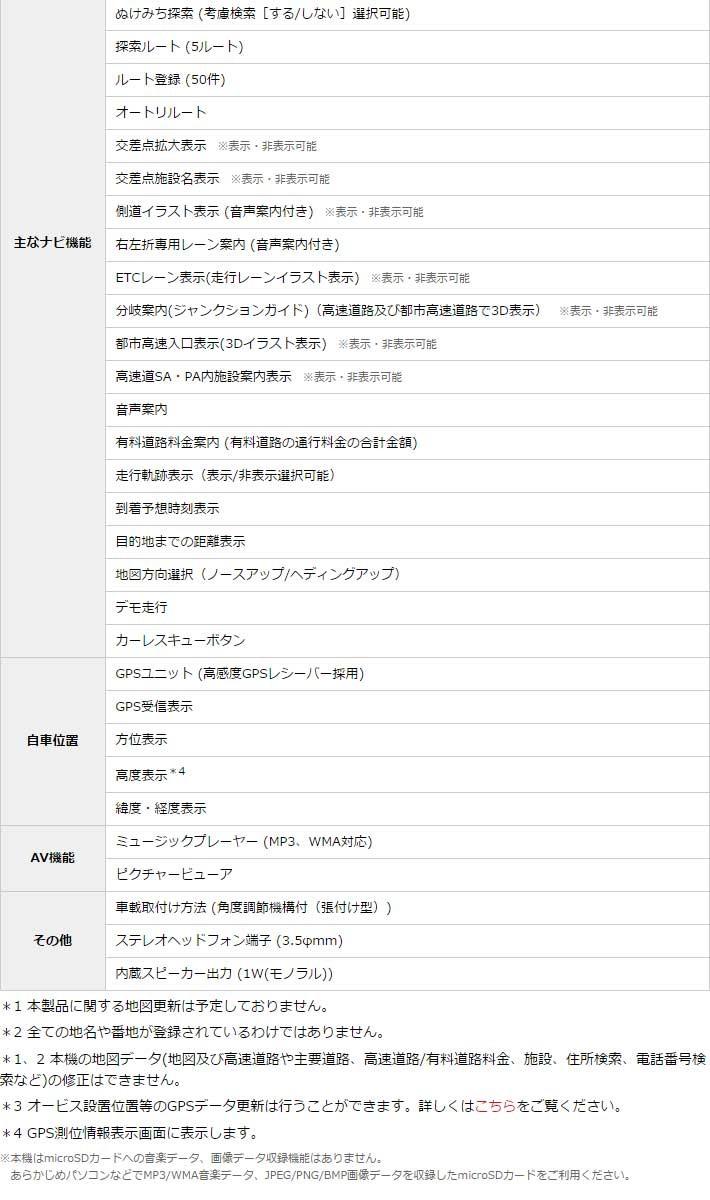 ポータブルナビゲーション/カーナビ YPL523