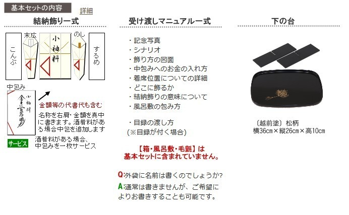 結納セット・略式結納品・結納飾り「鶴/Black」5品基本セット