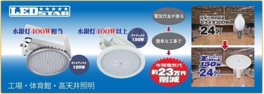 LED高天井照明、工場、体育館、消費電力を
